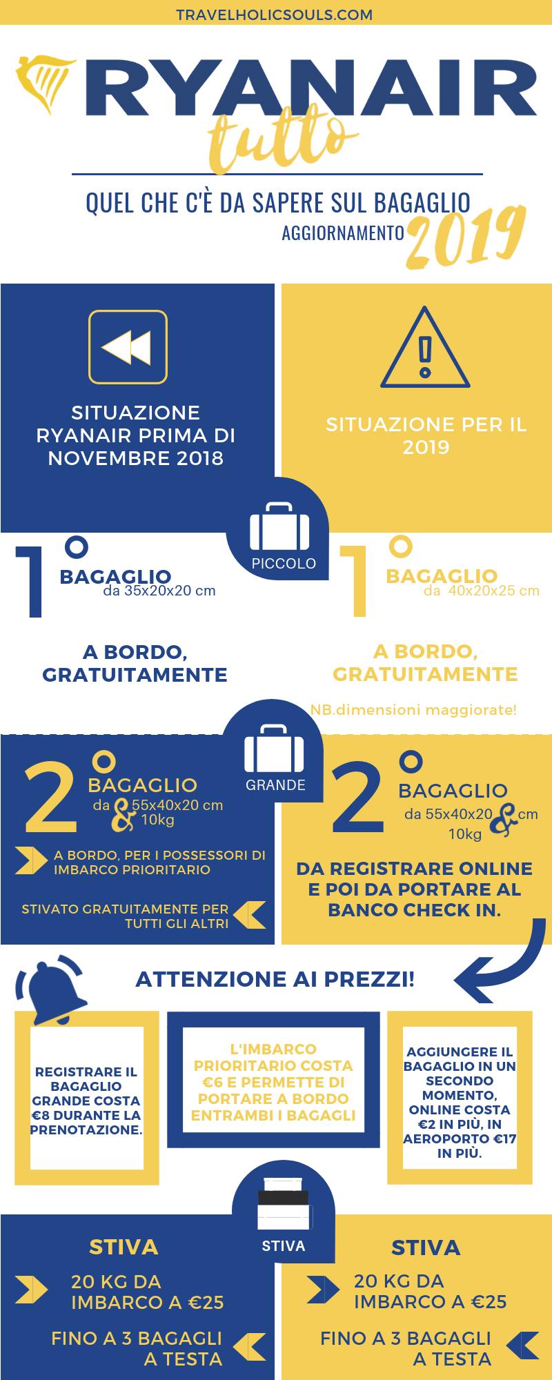 Ryanair bagaglio a mano  STOP problemi (2019)  47c13f2ee72