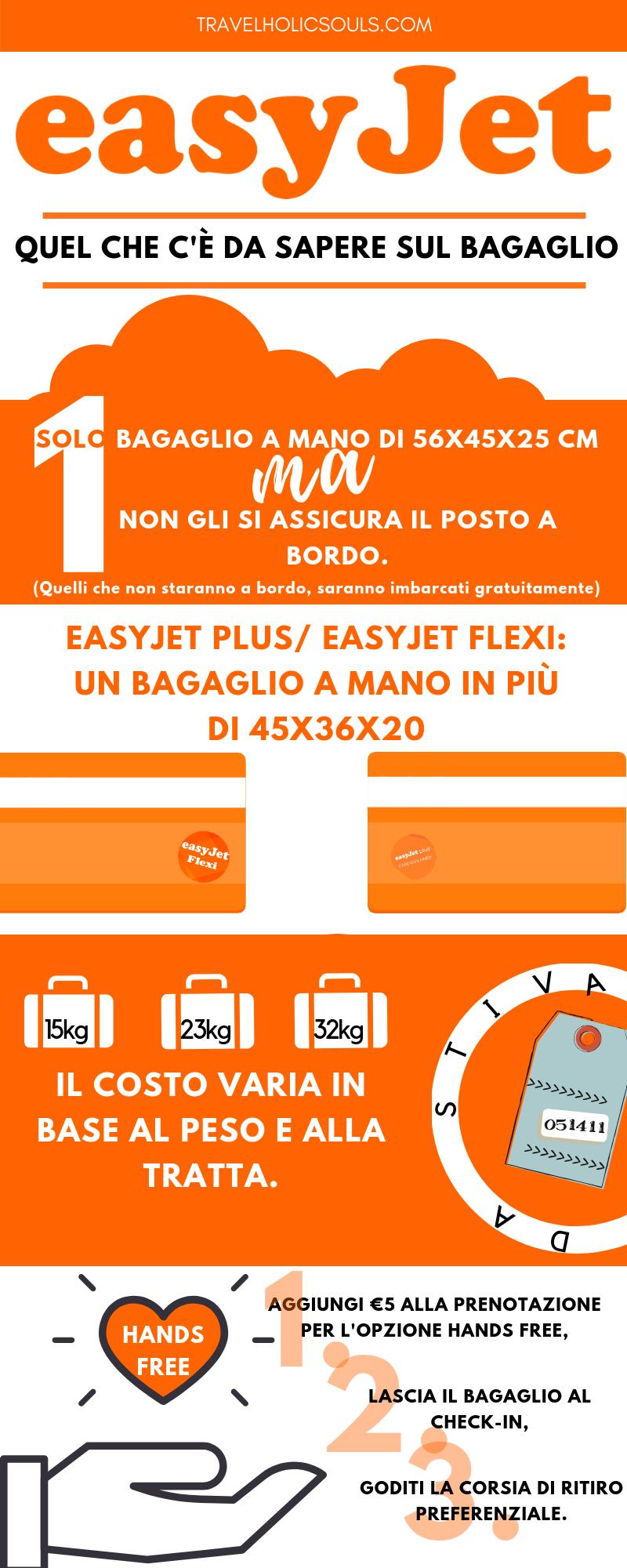 bagaglio easyjet infografica