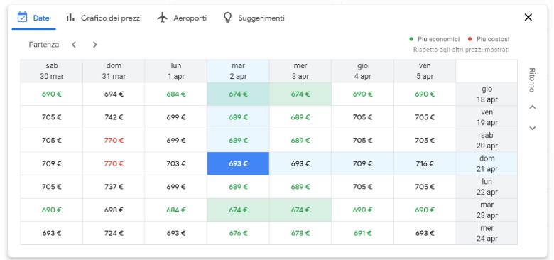 funzione griglia google flights