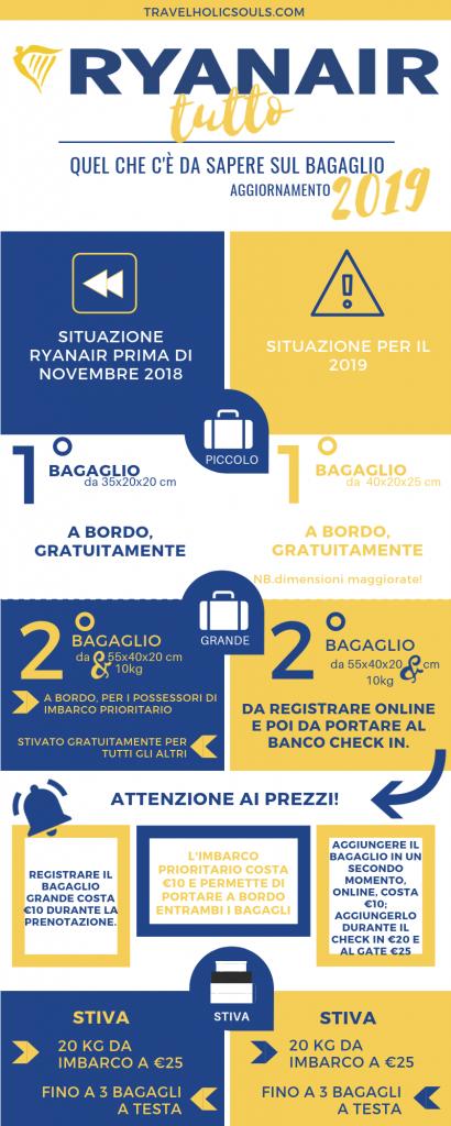 Ryanair: infografica aggiornamento 2019