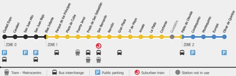 metro siviglia