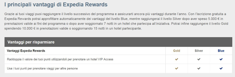 expedia rewards 1