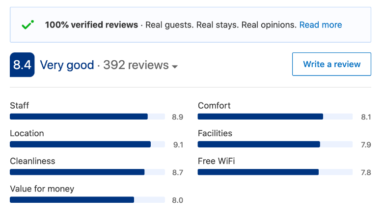review hotel booking