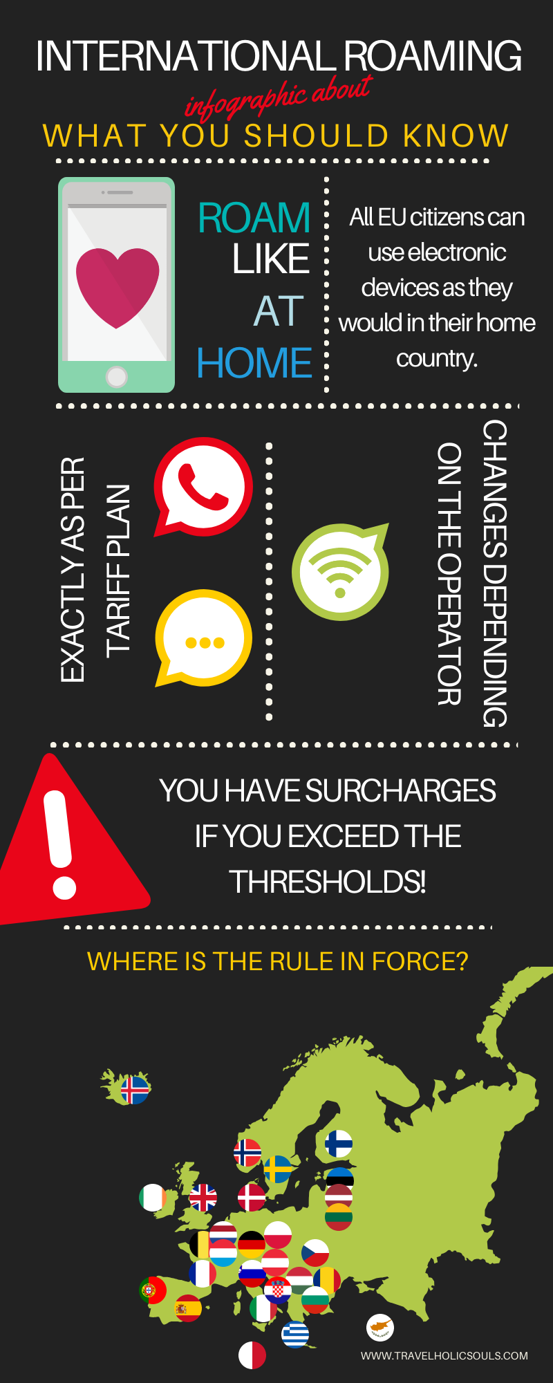 international data roaming infographic
